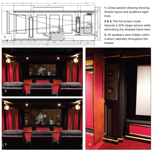 home cinema design pdf id e inspirante pour. Black Bedroom Furniture Sets. Home Design Ideas